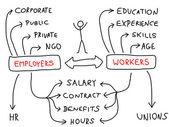 Employment — Stock Vector