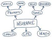 Insurance — Stock Vector