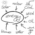 Постер, плакат: Energy