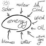 ������, ������: Energy