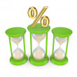 Percent symbol on sand glasses. — Stock Photo