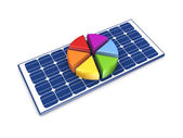 Colorful graph on solar battery. — Stock Photo