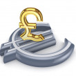 Pound sterling and euro. — Stockfoto