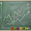 Growth chart shown on the green chalkboard - Stock Photo