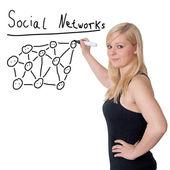 Sosyal medya kavramı — Stok fotoğraf
