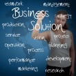 Business solution concept — Stock Photo #22743311