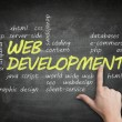 Blackboard Web Development — Stock Photo