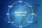 Marketing strategy — Foto de Stock