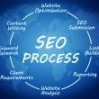 SEO Process concept - Stock Photo