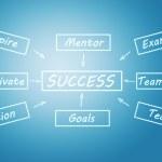 Success Concept — Stock Photo #28263639