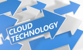 Tecnologia cloud — Foto Stock