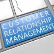 Stock Photo: Customer Relationship Management