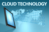 Technologie cloud — Photo