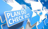 Plan Do Check Act — Stock Photo