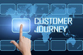 Customer Journey — 图库照片
