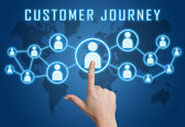 Customer Journey — Foto de Stock