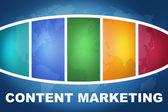 Content-vermarktung — Stockfoto