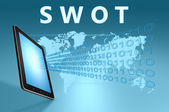 Swot-konceptet — Stockfoto