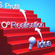 From Idea to Profit Concept — Stock Photo