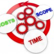 Cost time and scope — Stock Photo #21226369