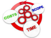 Cost time and scope — Stock Photo