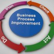 Business process improvement — Stock Photo #24158271