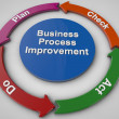 Stock Photo: Business process improvement