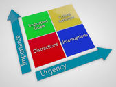 Importance and urgency — Stock Photo