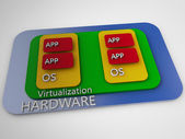 Server Virtualization — Stock Photo