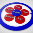 Project planning schema — Stock Photo