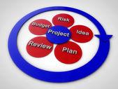 Project planning schema — Stock Photo