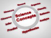 Vinden van wetenschap concepten — Stockfoto