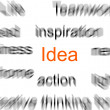 Blurred words with a focus on idea - Stock Photo
