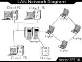 Lan netzwerk diagramm vektor illustrator sketcked, eps 10. — Stockvektor