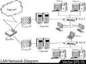 Lan rede diagrama vetorial illustrator sketcked, eps 10. — Vetorial Stock