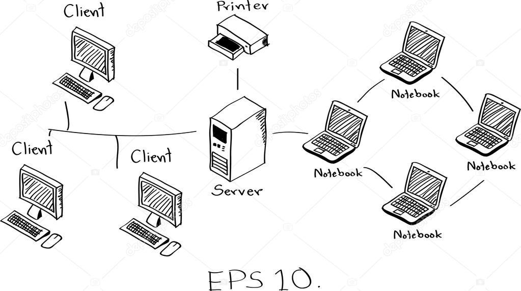 Lan Network Diagram Vector Illustrator Sketcked Eps 10