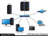 LAN Network Diagram — Stock Vector