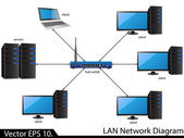 LAN Network Diagram — Stock Vector