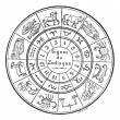 Vector de stock : Signs of Zodiac, vintage engraving.