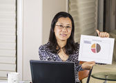 Women Proud of Data Results from Work — Stock Photo