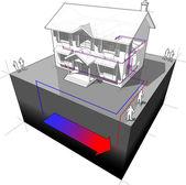 Ground-source heat pump diagram — Stock Vector