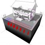 Ground source heat pump diagram — Stock Vector