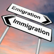 Stock Photo: Immigration or emigration.