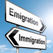 Immigration or emigration. — Stock Photo