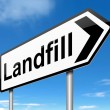 Landfill Sign. — Stock Photo