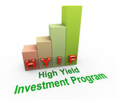 Hyip high yield investment program — Stock Photo