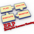 3d erp enterprise resource planning — 图库照片