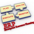 3d erp enterprise resource planning — Stock Photo