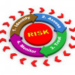 3d risk flow chart diagram — Stock Photo
