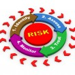 3d risk flow chart diagram — Stockfoto